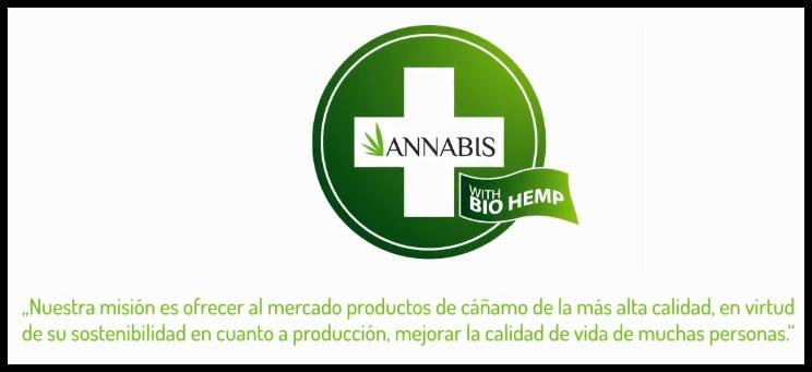 annabis cosmetics
