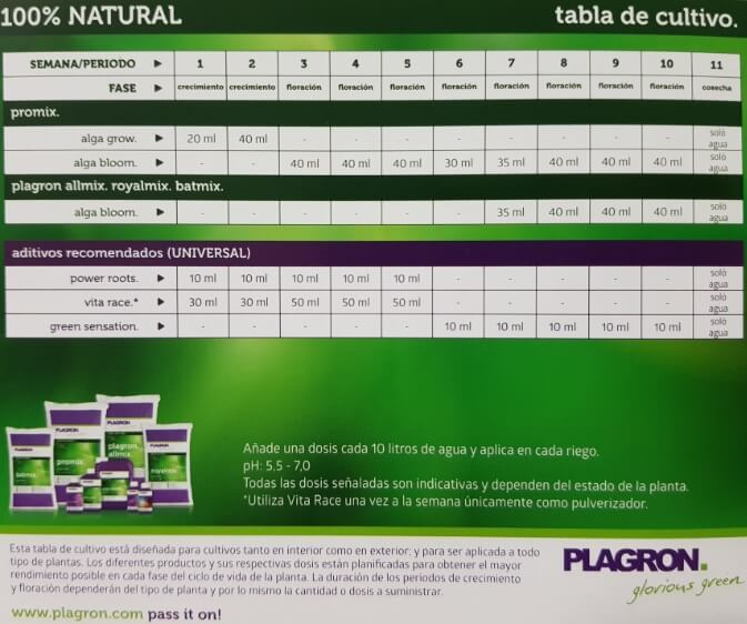 Tabla de cultivo 100% Bio Plagron