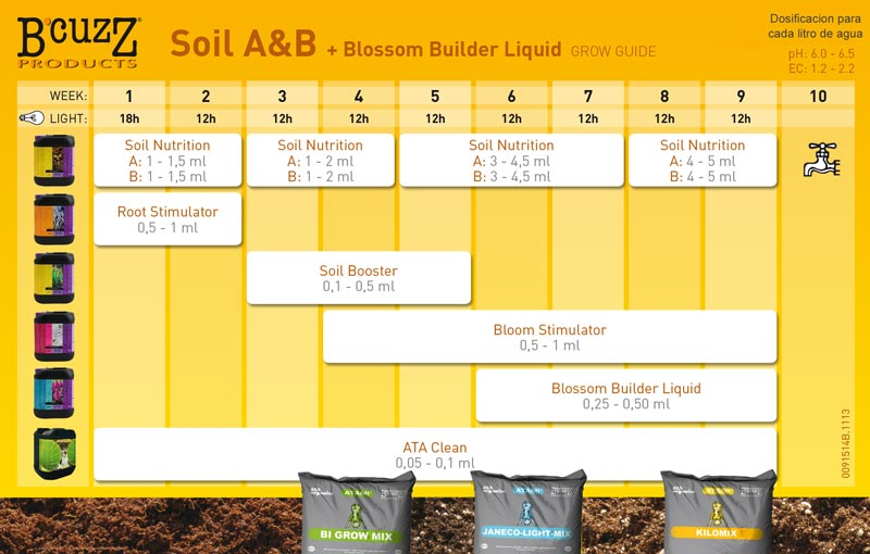 La tabla de cultivo de blossom builder para tener un cultivo perfecto. Usa este fertilizante de marihuana.