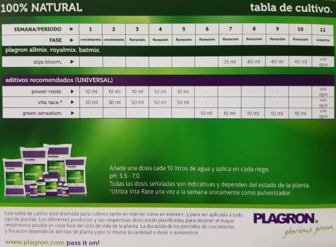 Tabla de cultivo Plagron Bio para sustratos All Mix