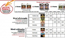 Tabla Advanced Nutrients
